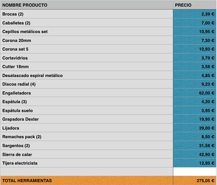 presupuesto camperización furgoneta ¿cuánto cuesta camperizar? herramientas